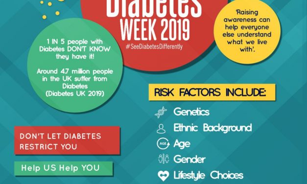 Diabetes Week 2019 – #SeeDiabetesDifferently
