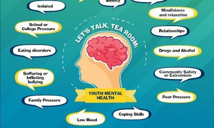 Mental Wellbeing Groups for Young People