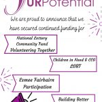 URPotential are delighted to be successful in securing funding for the following projects